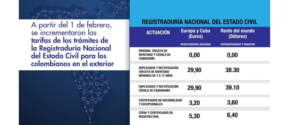 A partir del 1 de febrero se incrementaron las tarifas de Divorcio de colombianos en el exterior
